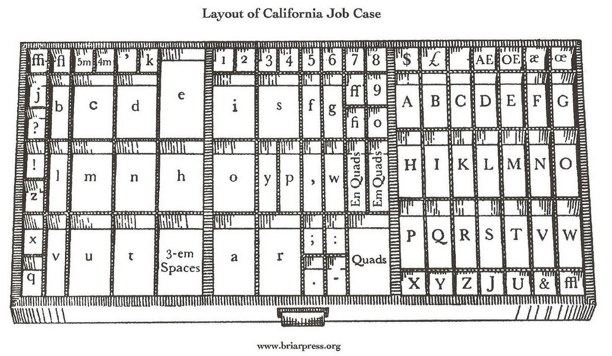 California type case